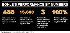 HBQimage-numbers